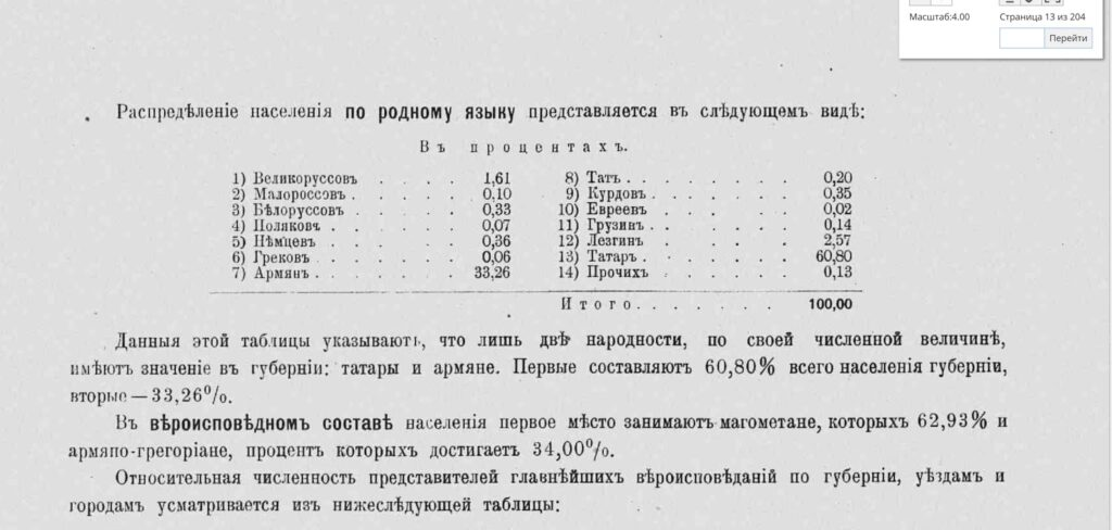 Population summary from the First Russian Empire census of 1897, Yelizavetpol Gubernia.